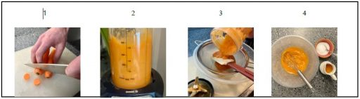 Carrot Level 4 Reform Processes
